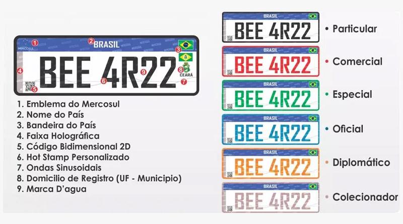 Novo padrão de placas começa a ser usado no Brasil