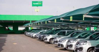 Locadoras representam 19% da compra de veículos