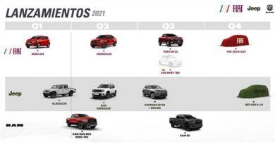 Stellantis define datas para lançamentos Fiat e Jeep no Brasil. Imagem: O mundo do automóvel