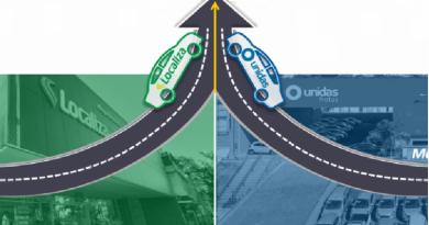 Localiza + Unidas: quando o todo é maior que a soma das partes. A Localiza é a maior locadora de veículos do Brasil e uma das queridinhas dos investidores.
